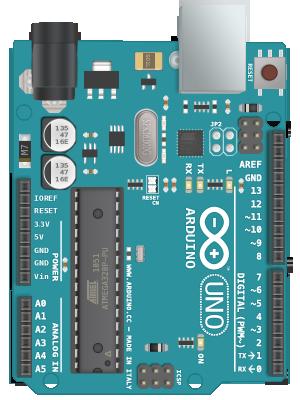 Figura 5: Arduino UNO R3.