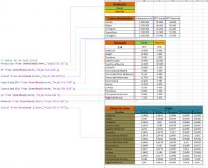 Imagen 2 – Relación Hoja de datos y Excel