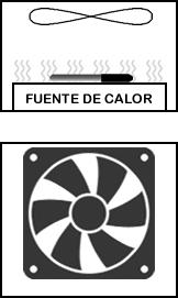 Alzado y planta del sistema